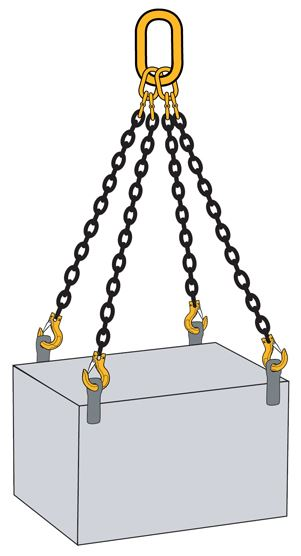 2 Point Lift Chain : Leg lifting chain sling premier and safety ltd